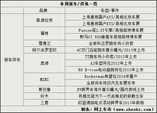凯迪拉克xts将国产 14款新车资讯大总汇高清图片