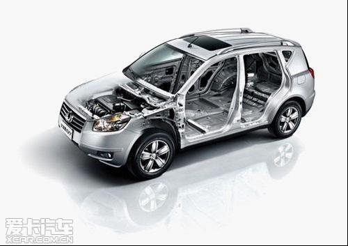 吉利收购沃尔沃后首款SUV GX7现车到店高清图片