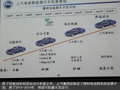 荣威550 新能源