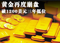 黄金再度崩盘 破1200美元三年低位