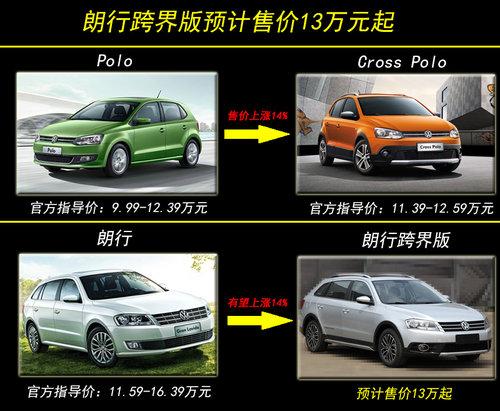 上海大众将产第二款跨界车 预计13万起高清图片