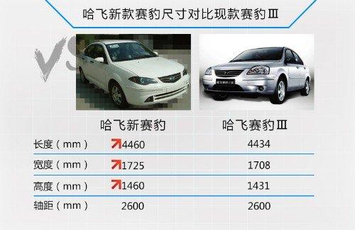 在车身尺寸方面,哈飞新赛豹除了轴距不变以外,其长宽高的数高清图片