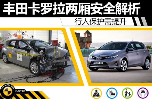 丰田卡罗拉两厢安全解析行人保护需提升