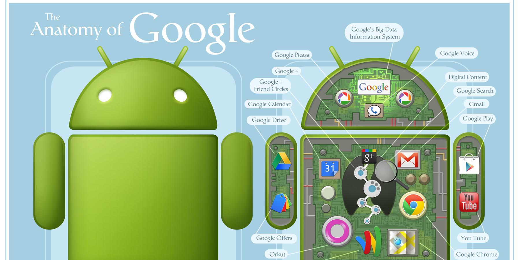 每日新闻:谷歌警告欧盟——Android免费下载时代将结束!