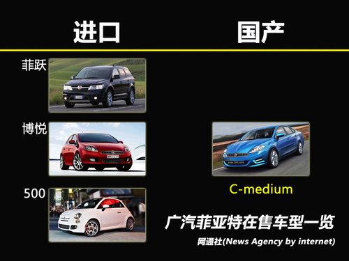广汽菲亚特将推出首款国产车型已经不是秘密,而网通社近日高清图片