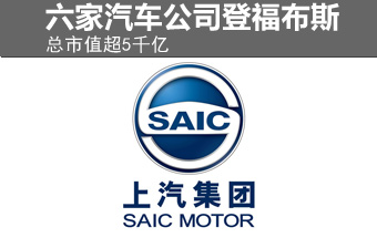 中国六家车企登福布斯 总市值超五千亿