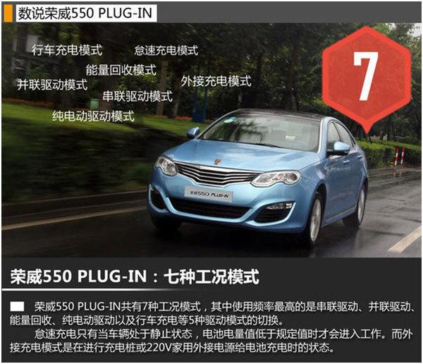 数说荣威550 plugin 体验上汽插电混动车高清图片