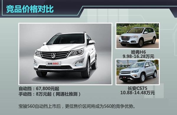 宝骏将推新款SUV 明年上市 预计8万起售高清图片