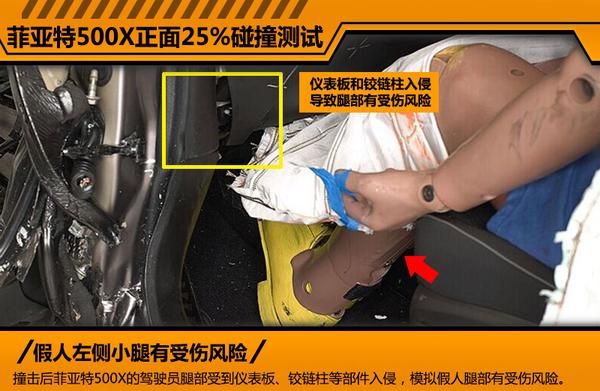 菲亚特全新小suv安全解析 乘员保护待提升高清图片