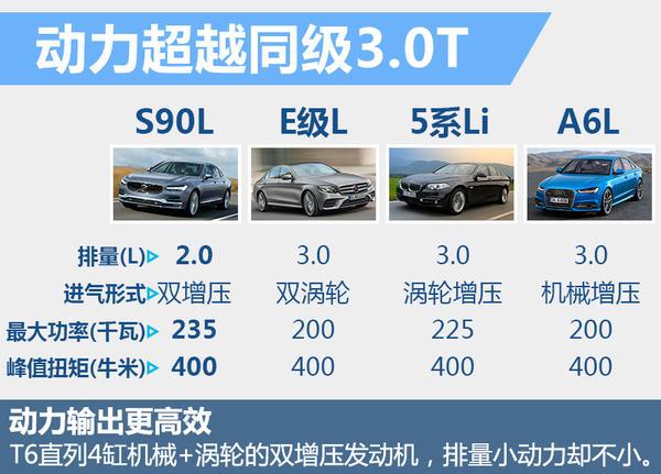 沃尔沃全新旗舰车-将上市 年内推国产加长版(图5)