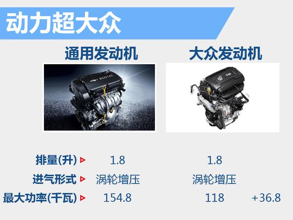 通用在华国产全新增压引擎 昂科威有望搭载(图4)