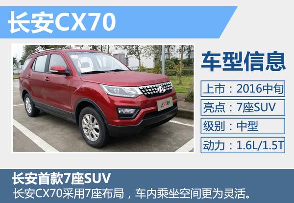 长安首款7座SUV重庆投产 规划产能10万高清图片