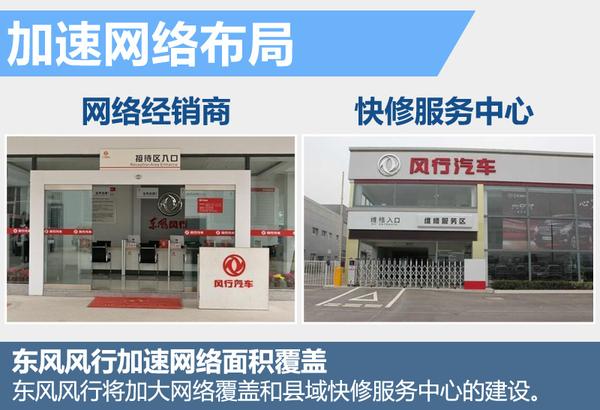 东风风行1月销量-增14% 年内将推出3款SUV!(图5)