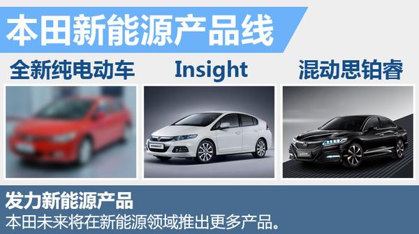 东风本田将推自主研发纯电动车 竞争启辰晨风(图2)