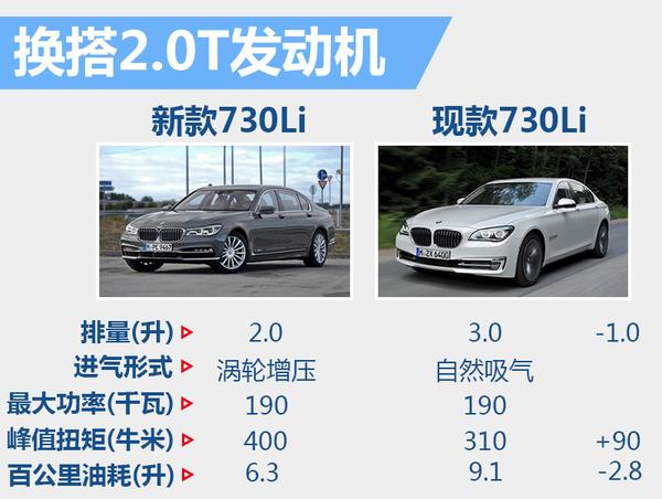 全新7系入门版车型 配置大幅增加/性价比更高(图2)
