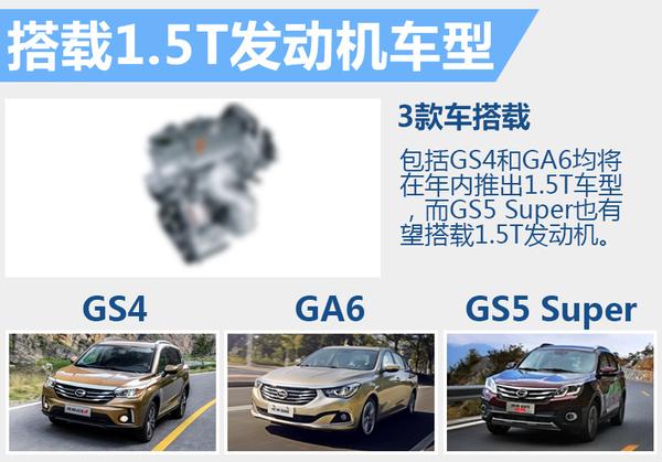 广汽传祺新款GS4本月正式上市 新增1.5T版本(图5)
