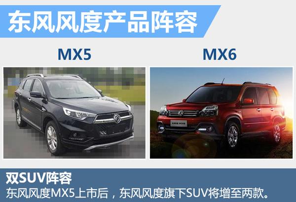 东风风度品牌MX5将于今年内上市 竞争哈弗H6(图4)