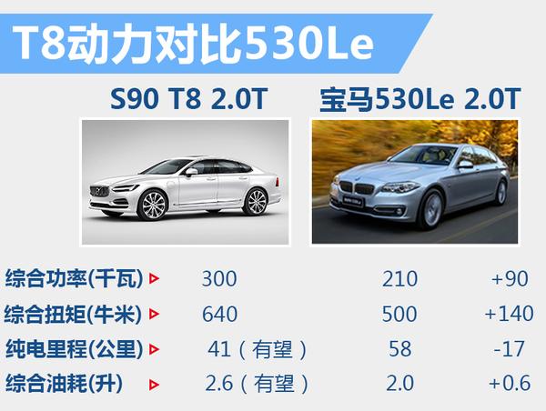 大咖来了 沃尔沃S90下月25日登陆中国迎首秀(图8)