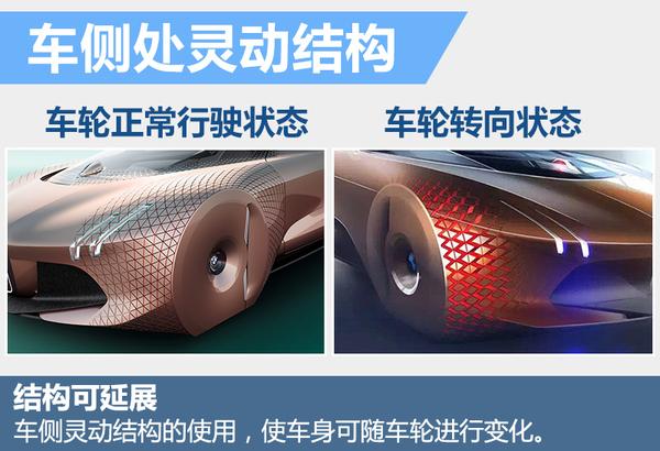 """宝马眼中未来的汽车 """"变形""""概念车亚洲首发(图3)"""