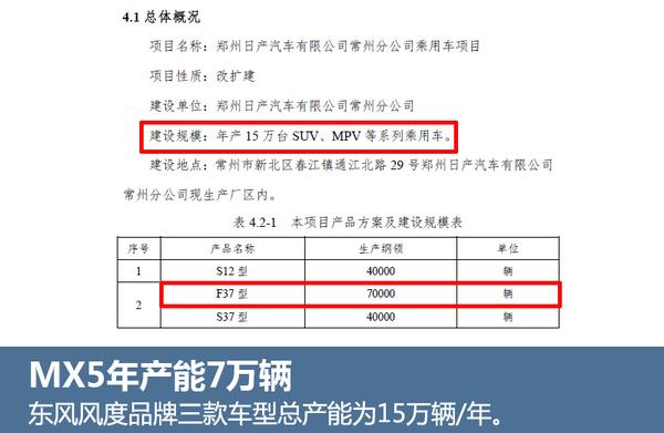 东风风度第二款SUV将投产 动力可不是老二!(图3)