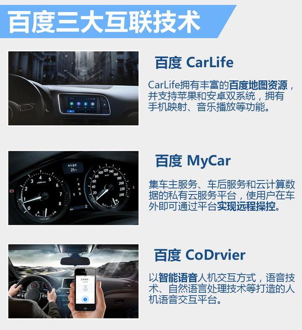 """汽车与互联网的""""恋爱"""" 长安将新增3大技术(图3)"""