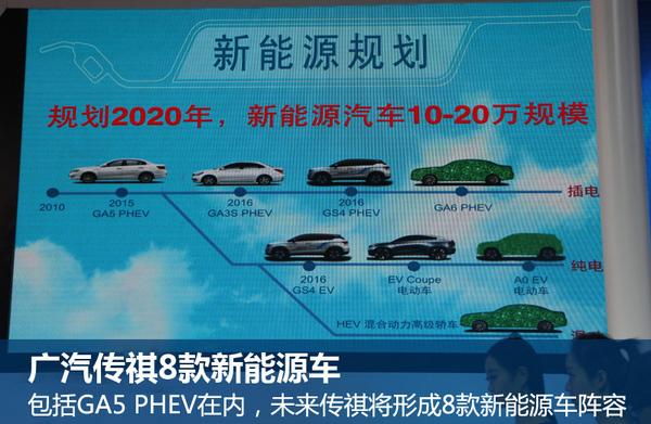 广汽集团去年净利润大增30%背后 谁贡献最大(图6)
