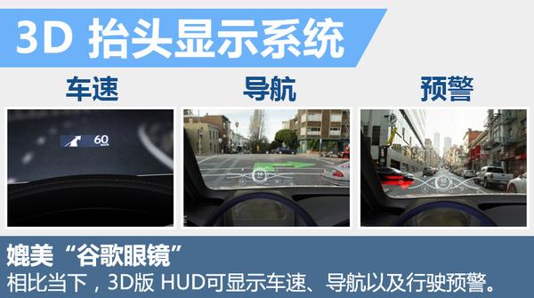 丰田升级驾驶辅助安全系统 要抢生意的节奏!(图3)