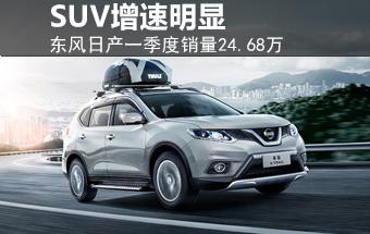 东风日产一季度销量24.68万 SUV增速明显