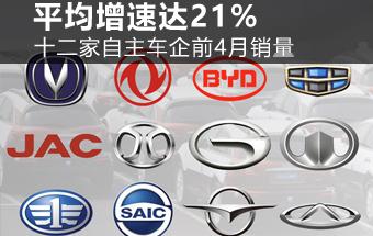 十二家自主车企前4月销量 平均增速达21%