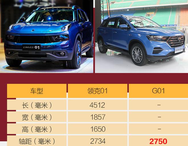写在最后:g01是swm斯威汽车主要针对国内消费者开发的车型,外观及