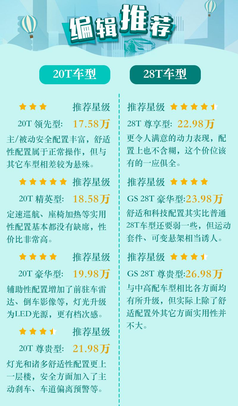 网通社汽车 独家报道 2019款别克君威购车手册     君威作为别克家族