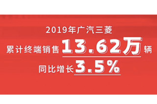 廣汽三菱2019年銷量達13.62萬輛 同比增長3.5%