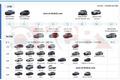 全新途胜/GV70在列 现代汽车2020年产品规划曝光