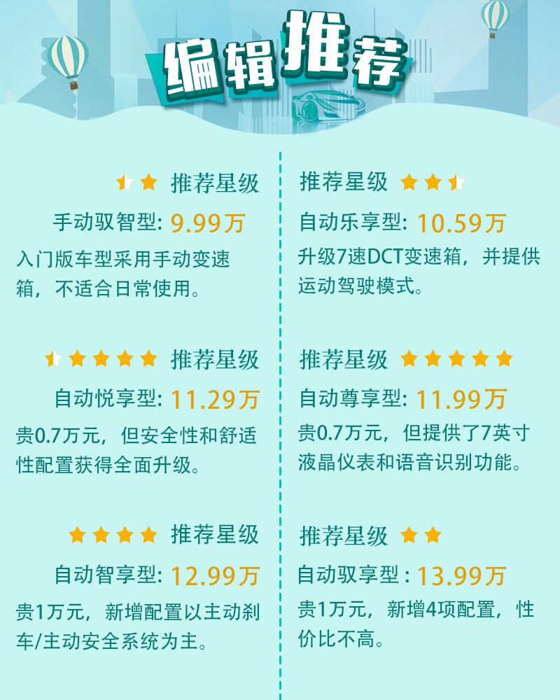 推荐自动悦享型/尊享型 奔腾B70购车手册